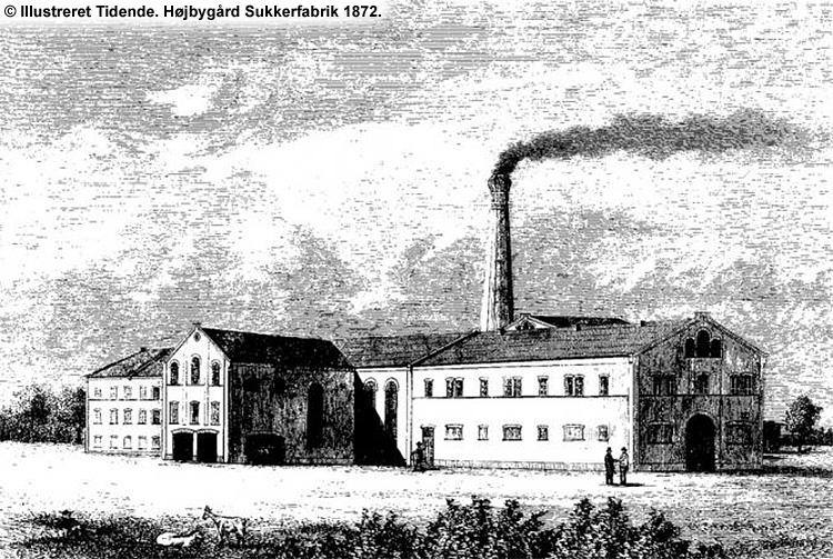 Højbygård Sukkerfabrik 1872